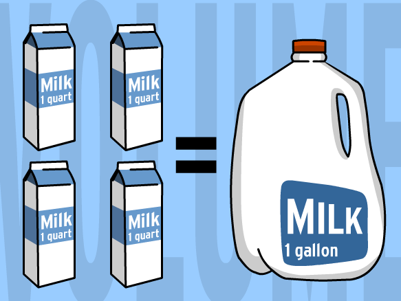 how many liters in a gallon photo - 1