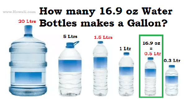 how many bottles of water is in a gallon photo - 1