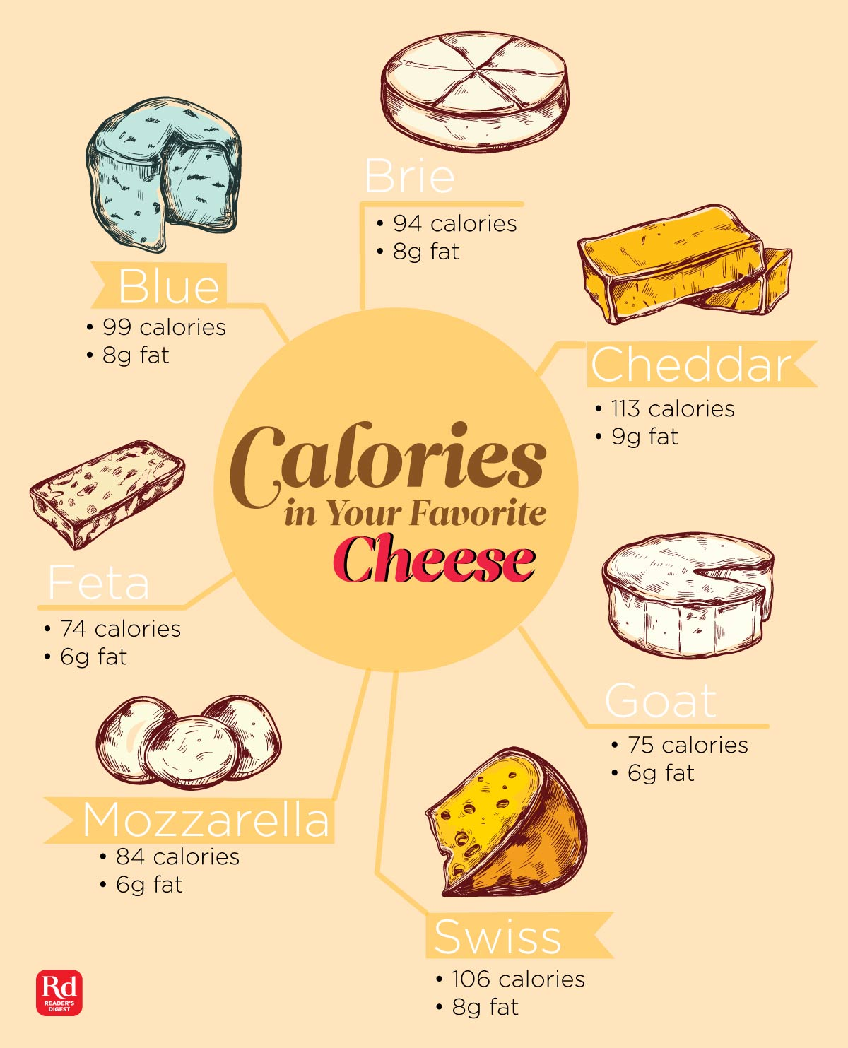 how many calories are in mac and cheese photo - 1