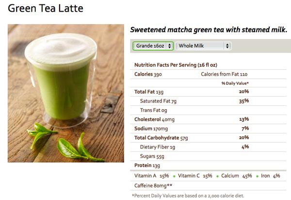 how many calories in a green tea frappuccino photo - 1
