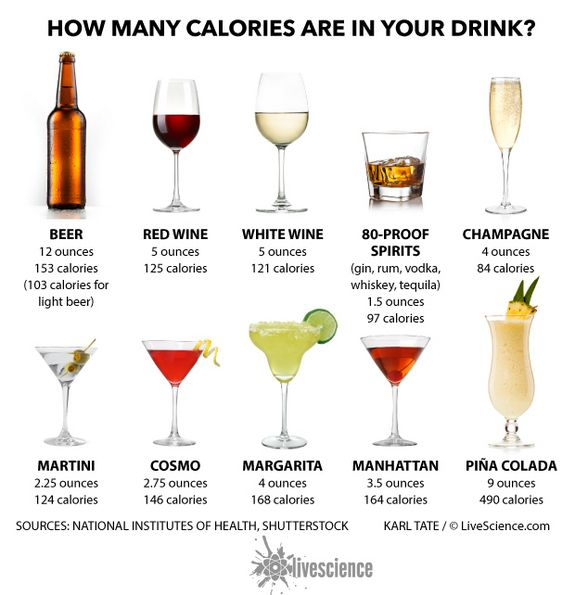 how many calories in a shot of vodka photo - 1