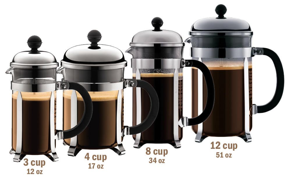 how many grams of coffee for french press photo - 1