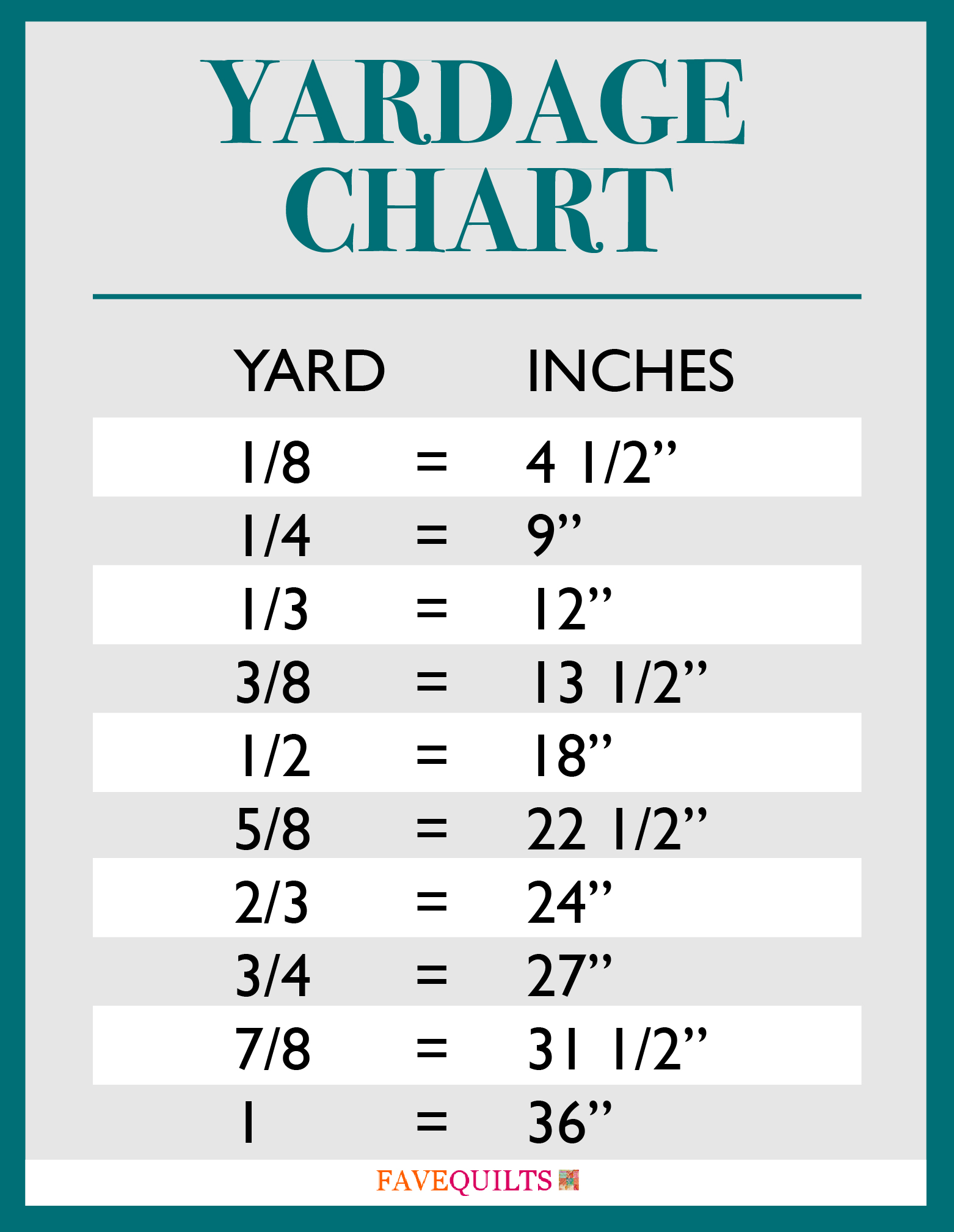 how many inches in 8 yards photo - 1
