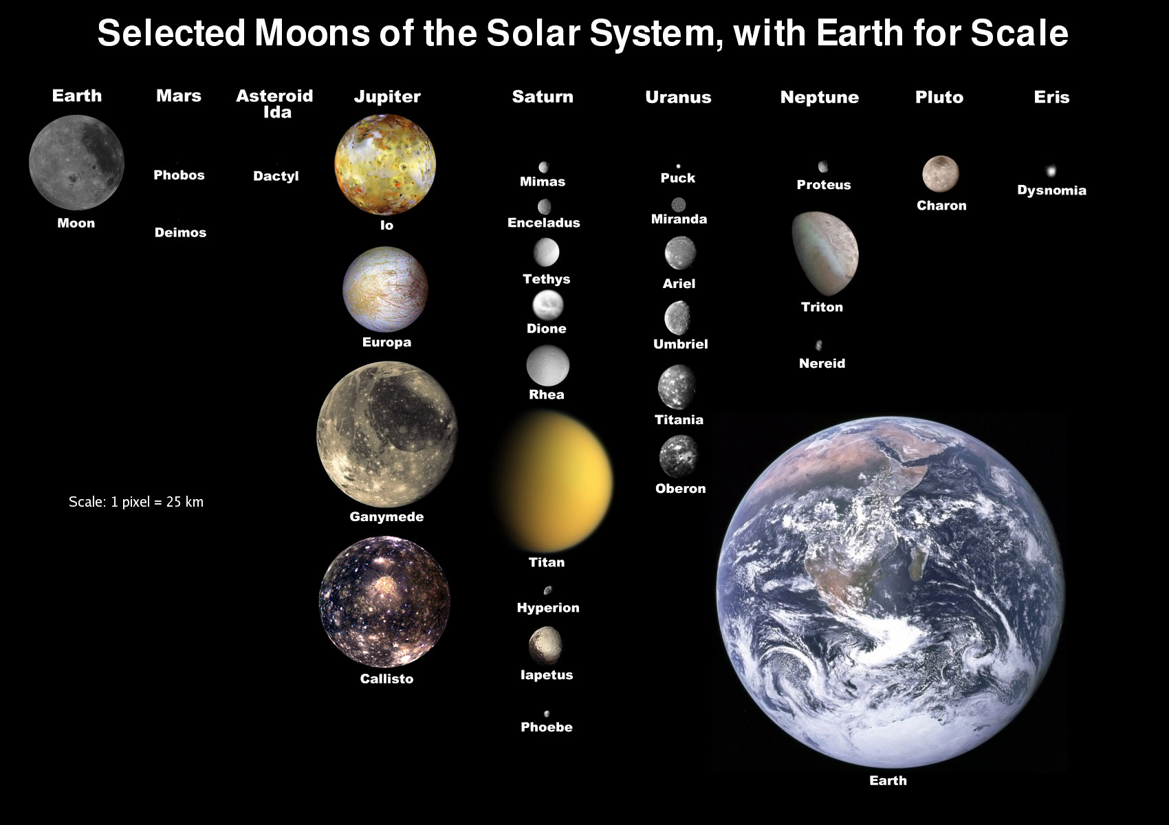 how many moons in our solar system photo - 1