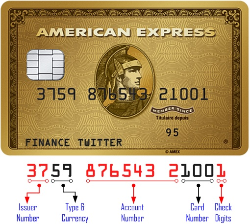 how many numbers on an american express card photo - 1