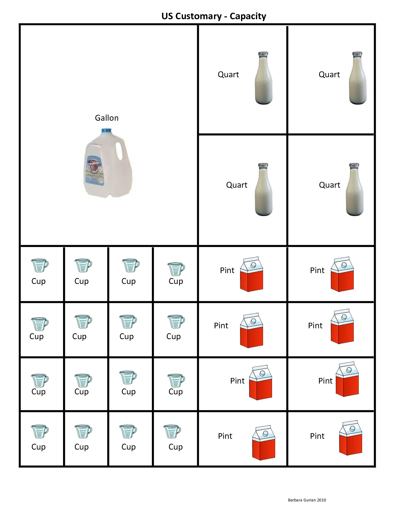 how many quarts in a gallon photo - 1