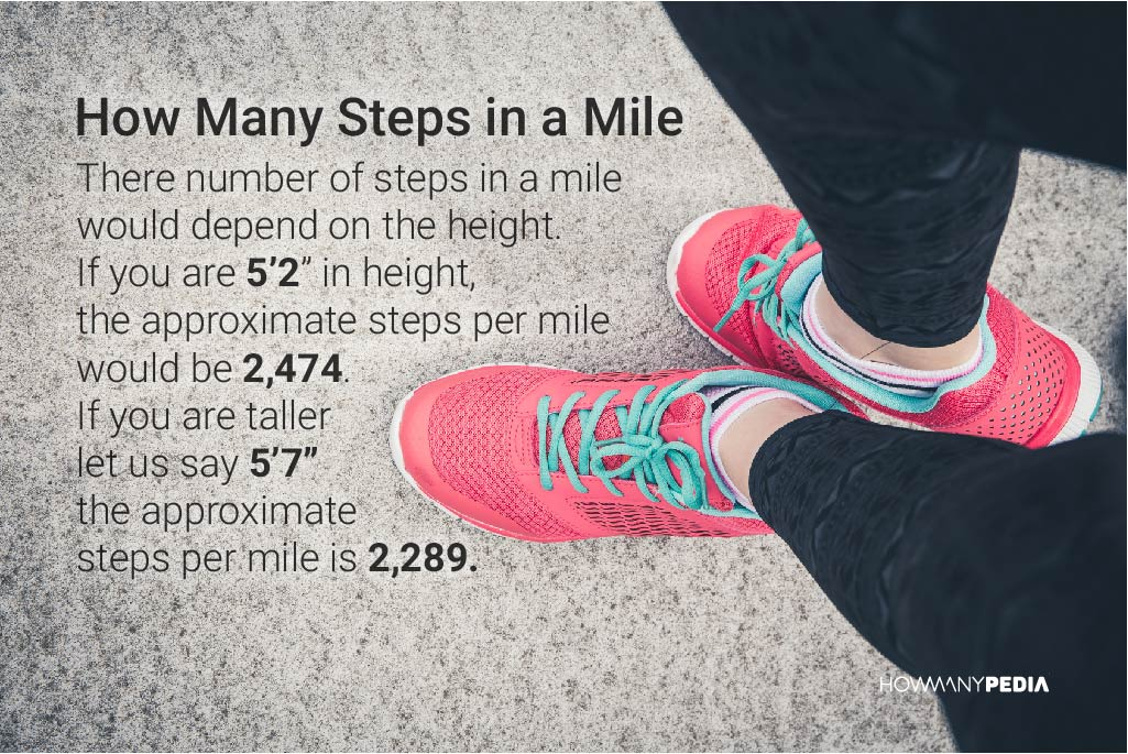 how many steps is a mile photo - 1