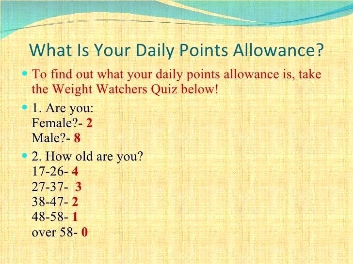 how many weight watchers points per day photo - 1